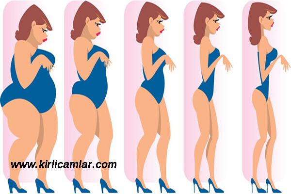kilo aldıran hastalıklar, hangi hastalıklar kilo aldırır, kilo almaya sebep olan hastalıklar